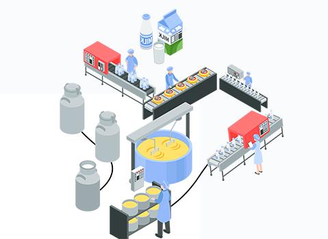 产品质量追溯系统