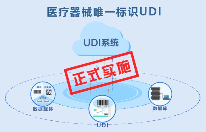 UDI已启航,您的医疗器械赋码了吗?